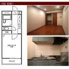 下北沢駅の賃貸物件【1K アパート】(ご成約済)